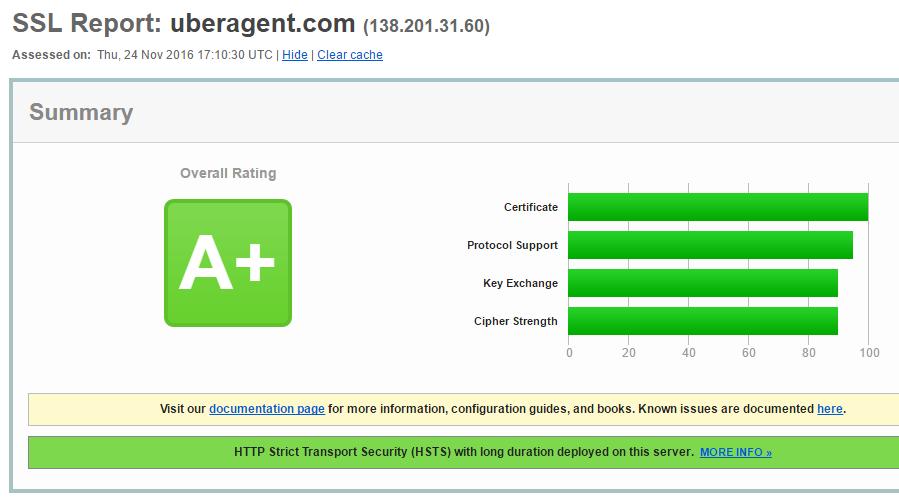 ssl-report-uberagent-com