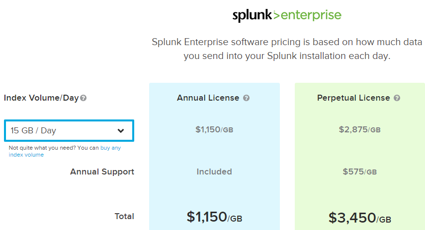 Heard Splunk is Expensive? What About $17 / user / year