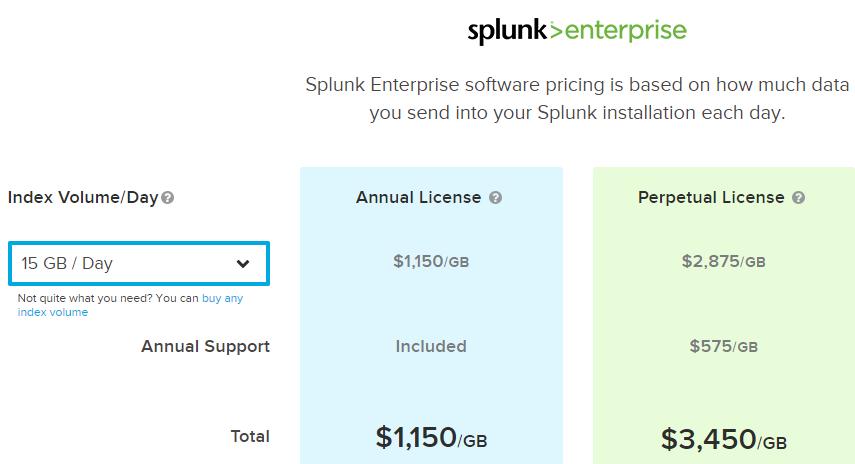 Splunk Enterprise annual pricing