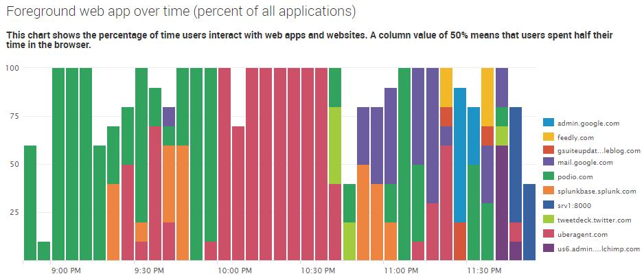 uberAgent 5 1: Browser Performance & Usage for Internet Explorer